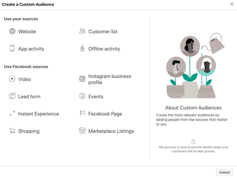 你需要知道的13种Facebook定位选项
